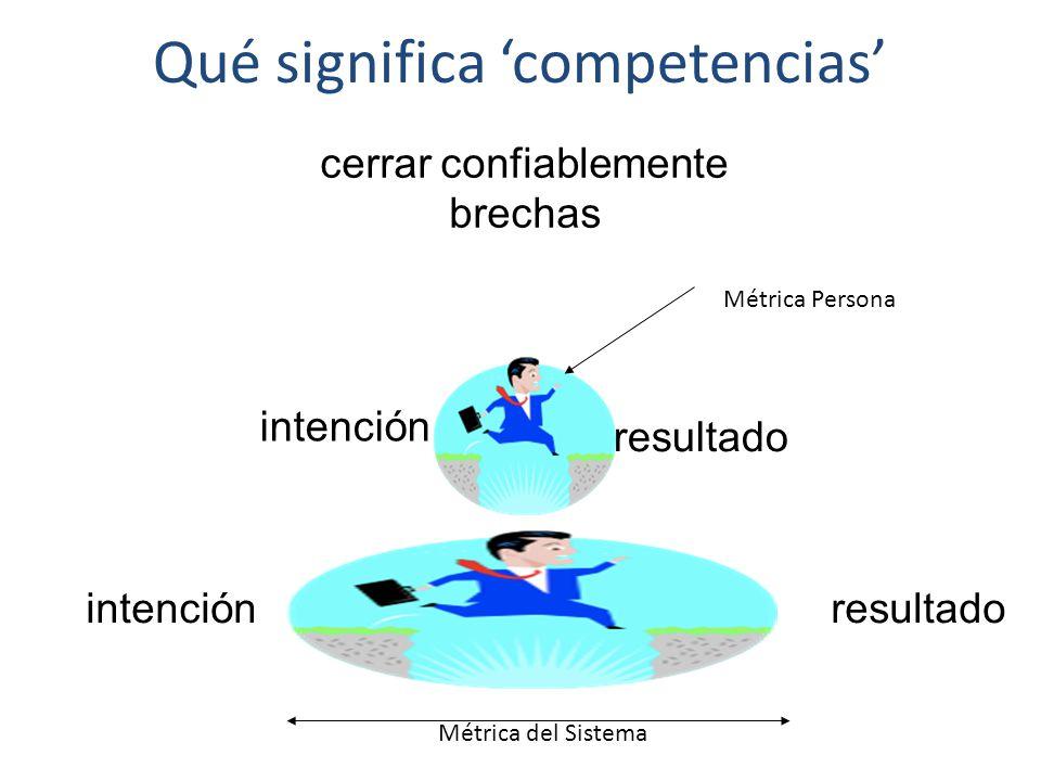 Qué significa 'competencias'