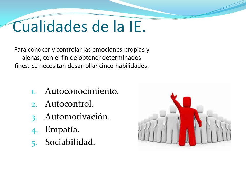 Cualidades de la IE. Autoconocimiento. Autocontrol. Automotivación.