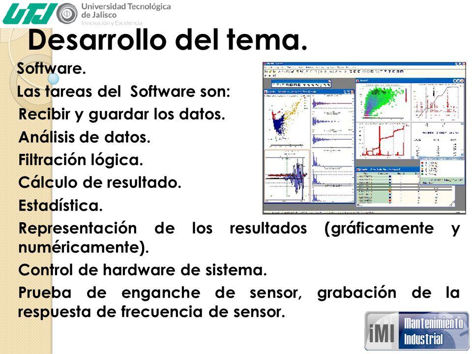 Desarrollo del tema. Software. Las tareas del Software son: