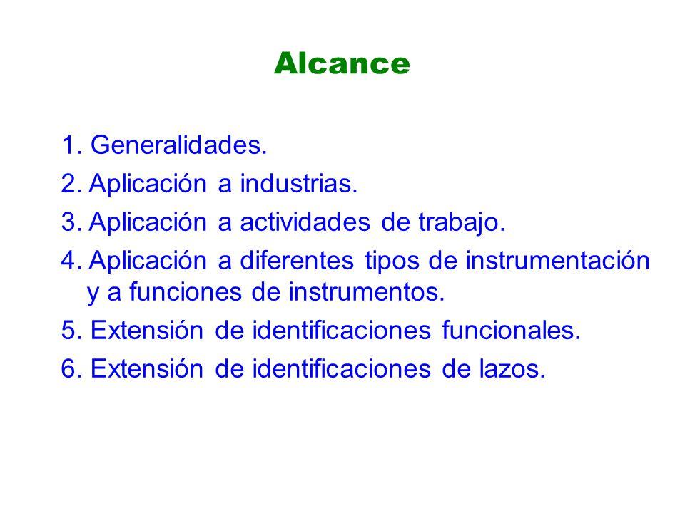 Alcance 1. Generalidades. 2. Aplicación a industrias.