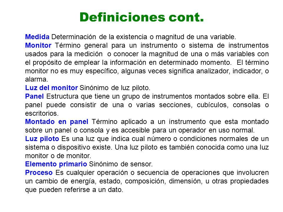 Definiciones cont. Medida Determinación de la existencia o magnitud de una variable.