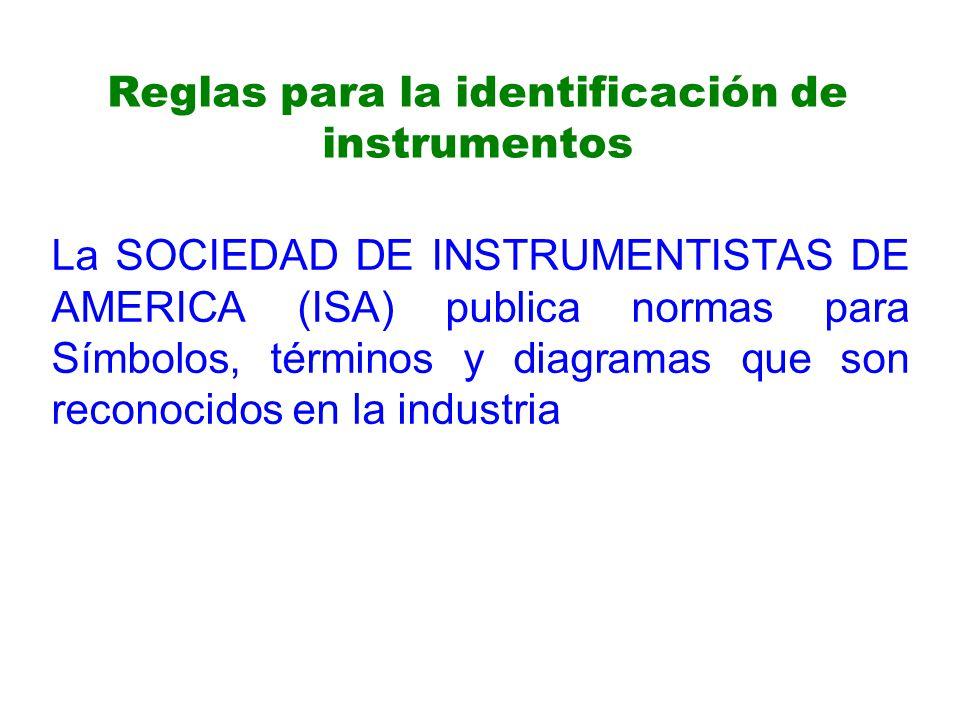 Reglas para la identificación de instrumentos