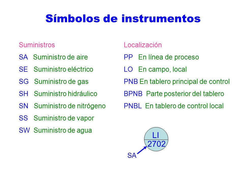 Símbolos de instrumentos
