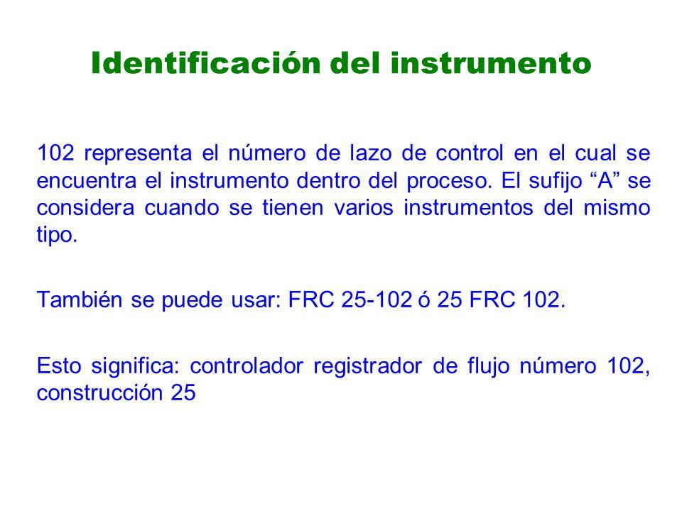 Identificación del instrumento