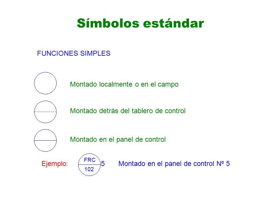 Símbolos estándar FUNCIONES SIMPLES Montado localmente o en el campo