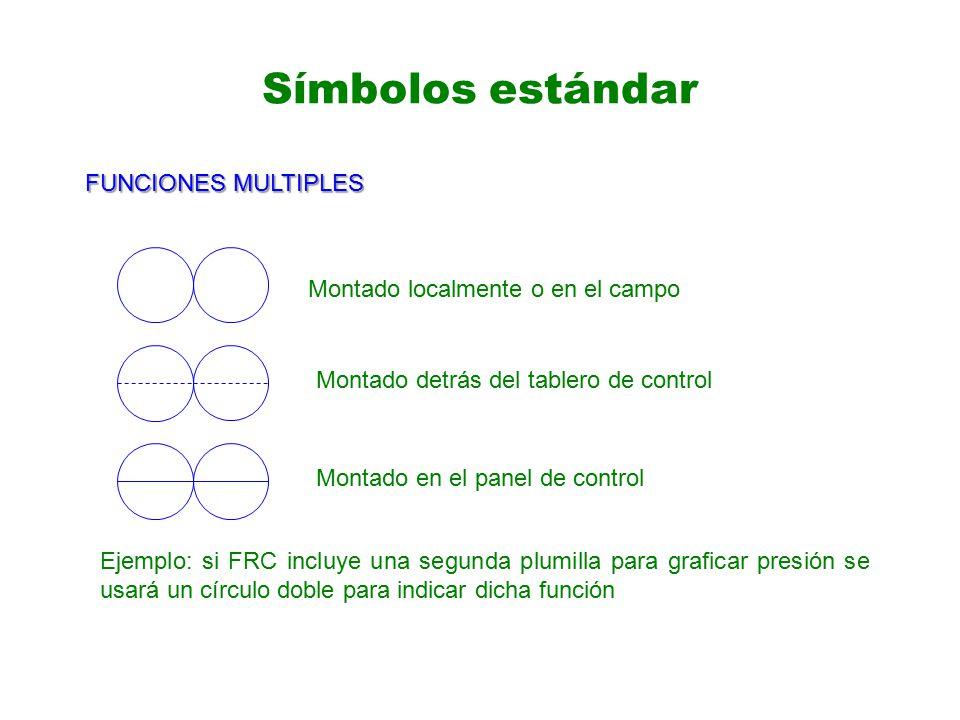 Símbolos estándar FUNCIONES MULTIPLES Montado localmente o en el campo