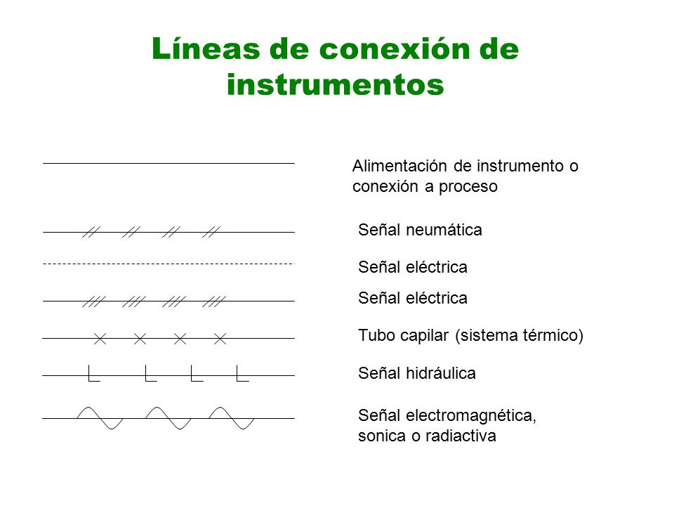 Líneas de conexión de instrumentos