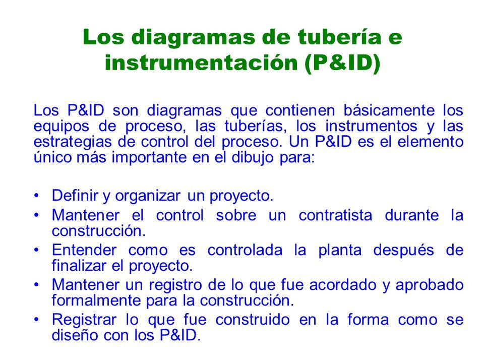 Los diagramas de tubería e instrumentación (P&ID)