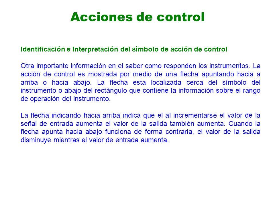 Acciones de control Identificación e Interpretación del símbolo de acción de control.