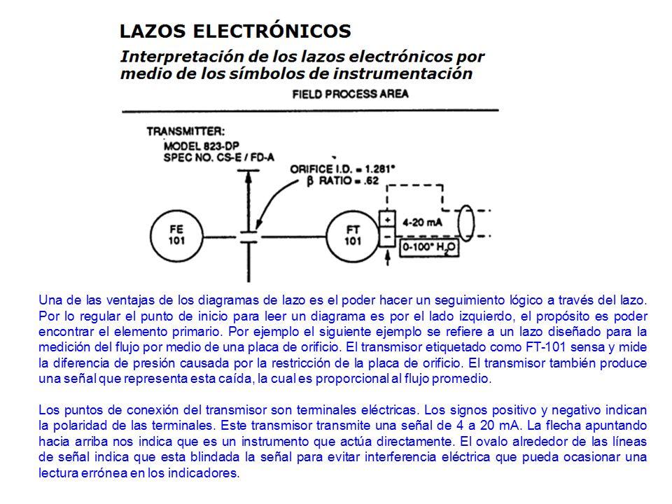 Una de las ventajas de los diagramas de lazo es el poder hacer un seguimiento lógico a través del lazo. Por lo regular el punto de inicio para leer un diagrama es por el lado izquierdo, el propósito es poder encontrar el elemento primario. Por ejemplo el siguiente ejemplo se refiere a un lazo diseñado para la medición del flujo por medio de una placa de orificio. El transmisor etiquetado como FT-101 sensa y mide la diferencia de presión causada por la restricción de la placa de orificio. El transmisor también produce una señal que representa esta caída, la cual es proporcional al flujo promedio.
