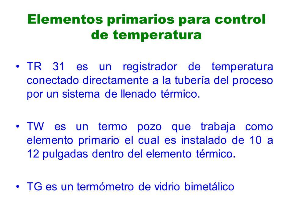 Elementos primarios para control de temperatura