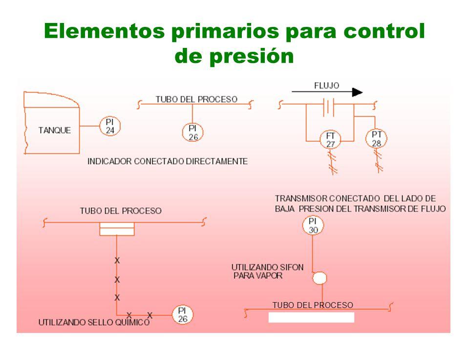 Elementos primarios para control de presión