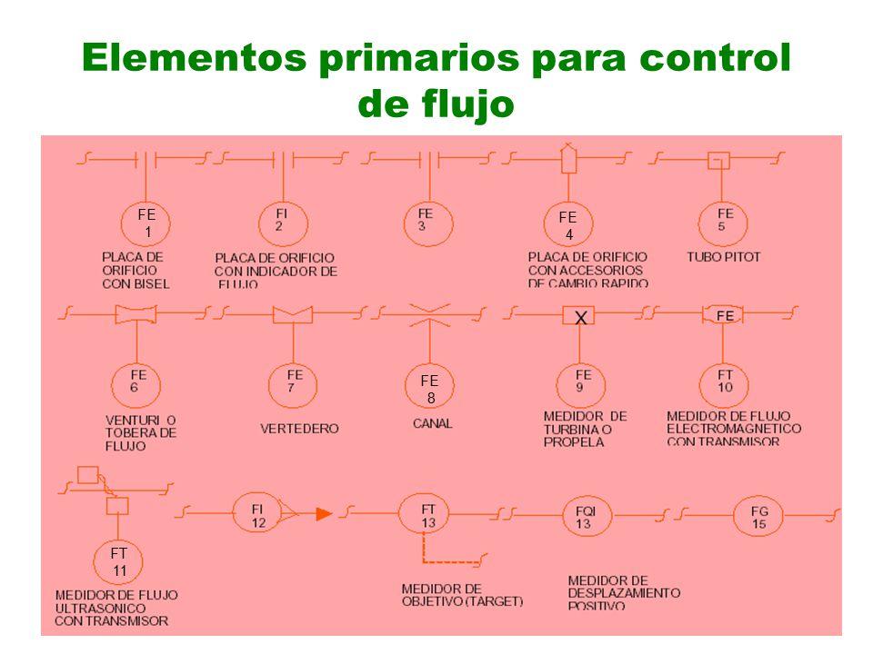 Elementos primarios para control de flujo