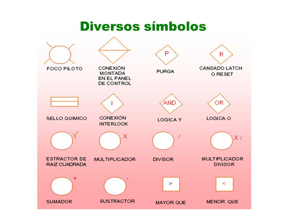 Diversos símbolos