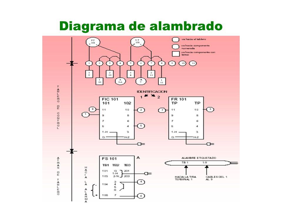 Diagrama de alambrado