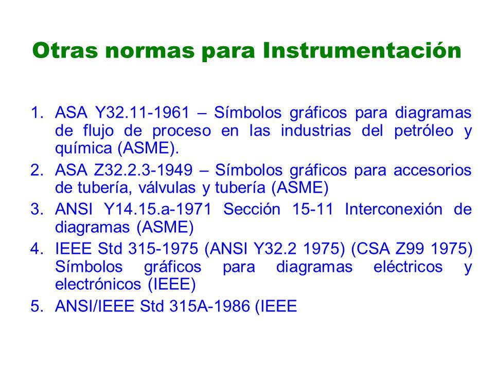 Otras normas para Instrumentación