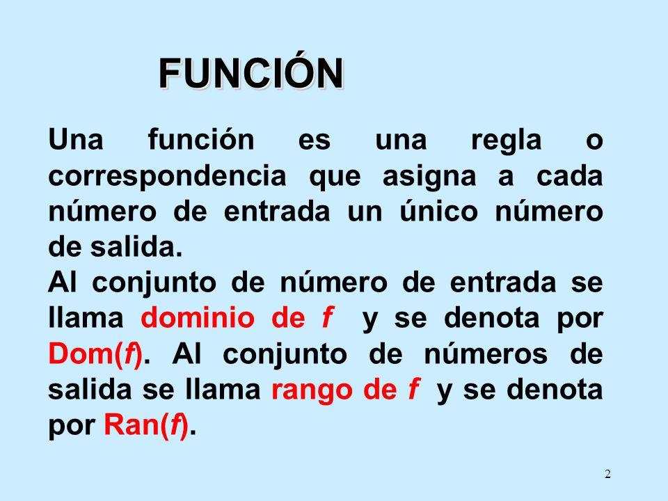 Funciones b sicas tema ciclo ppt descargar for Funcion de salida