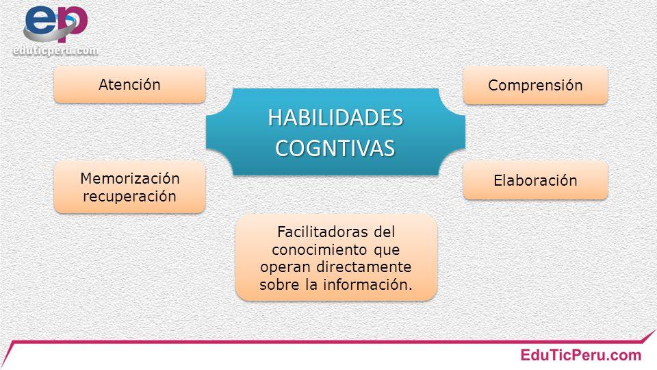 HABILIDADES COGNTIVAS Atención Comprensión Memorización recuperación