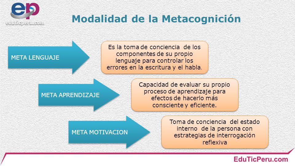 Modalidad de la Metacognición
