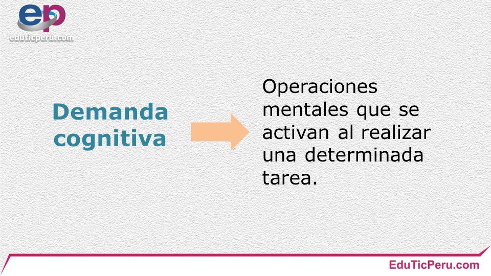 Operaciones mentales que se activan al realizar una determinada tarea.