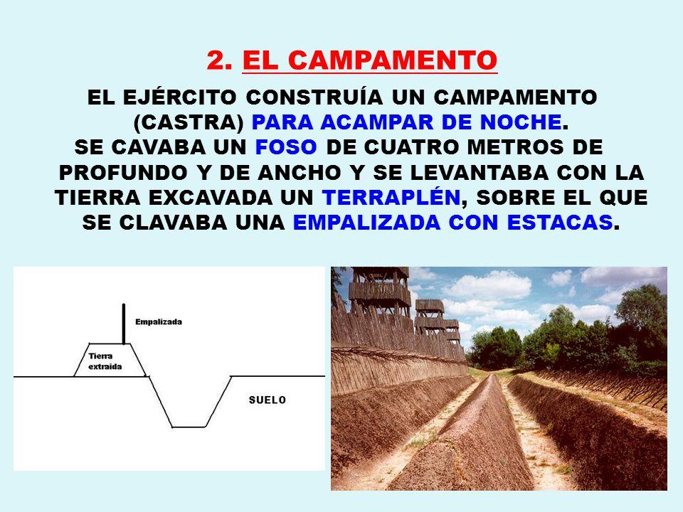EL EJÉRCITO CONSTRUÍA UN CAMPAMENTO (CASTRA) PARA ACAMPAR DE NOCHE.