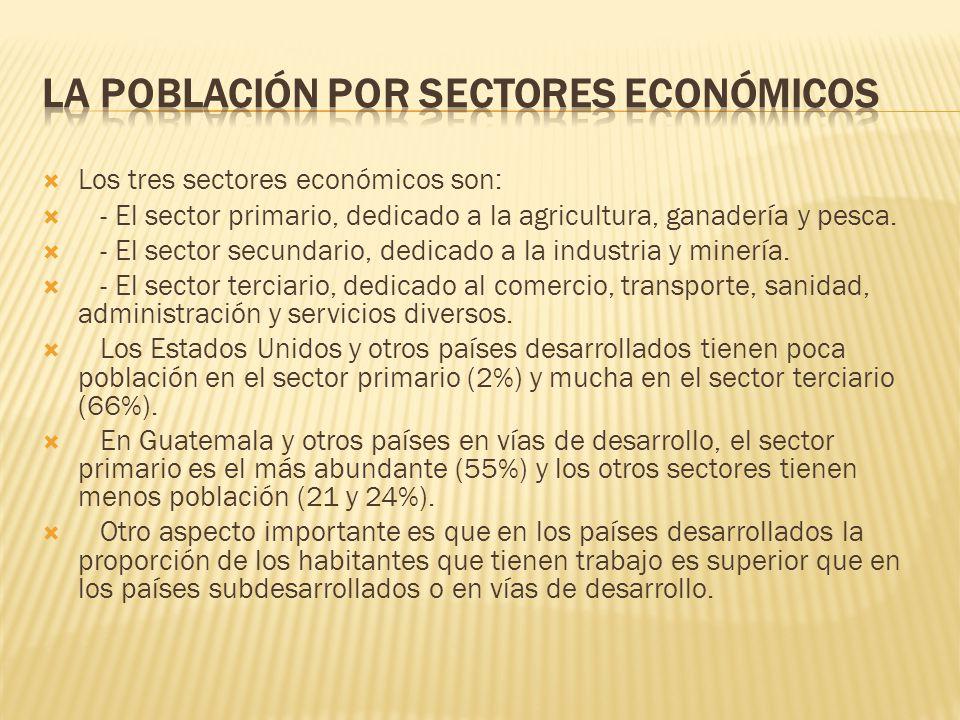 La población por sectores económicos