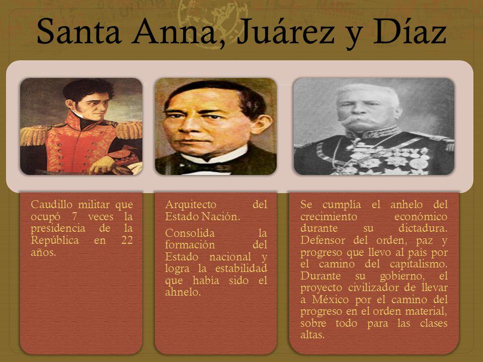 Santa Anna, Juárez y Díaz