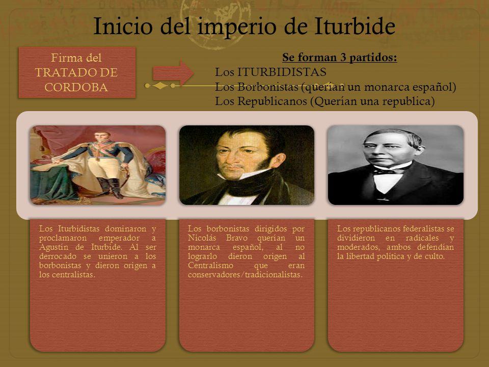 Inicio del imperio de Iturbide
