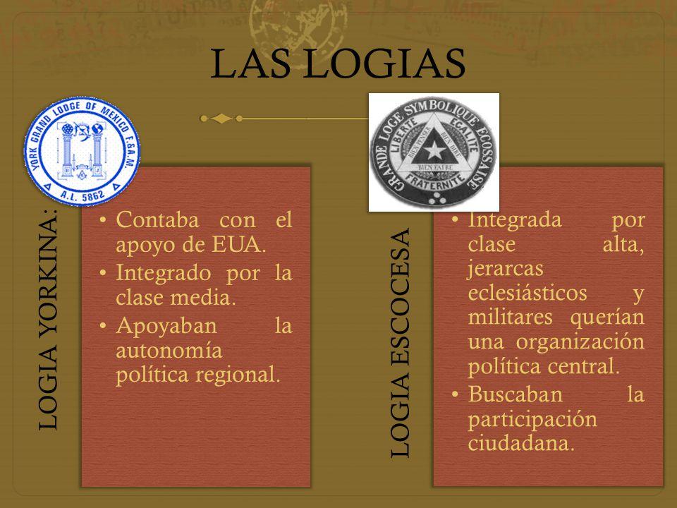 LAS LOGIAS LOGIA YORKINA: LOGIA ESCOCESA Contaba con el apoyo de EUA.