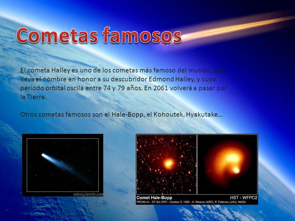 Cometas Y Cuerpos Transneptunianos Ppt Descargar