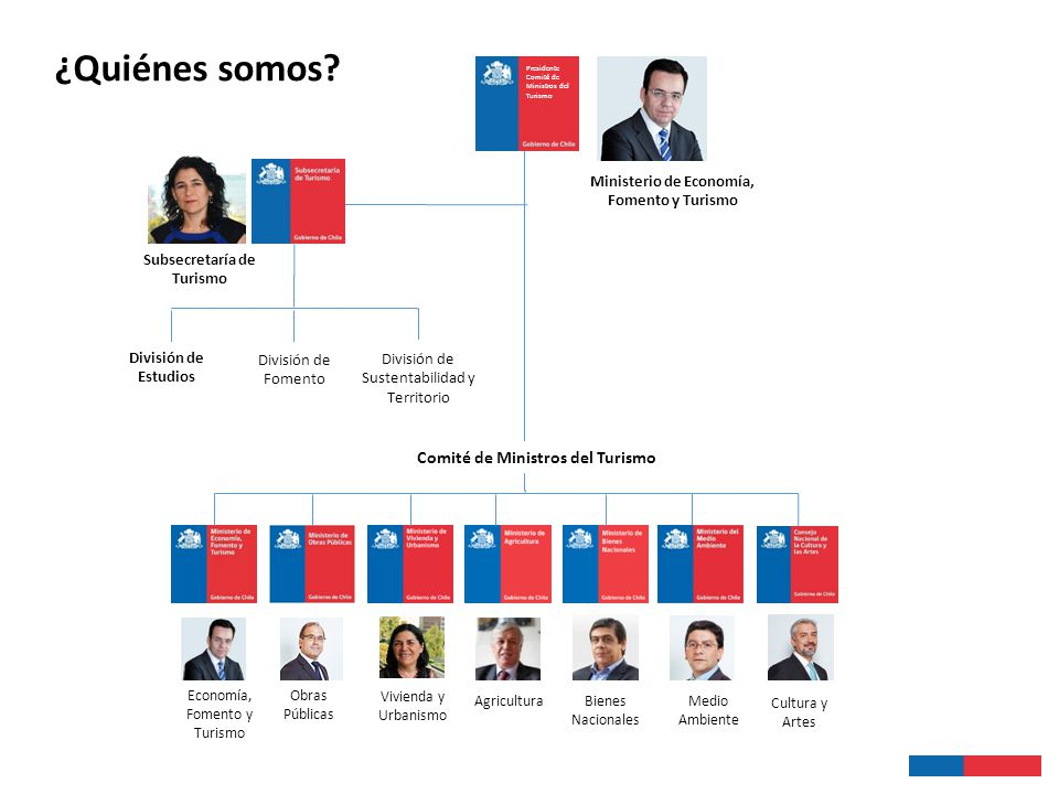 Gobierno de chile ministerio de econom a fomento y for Ministerio del turismo