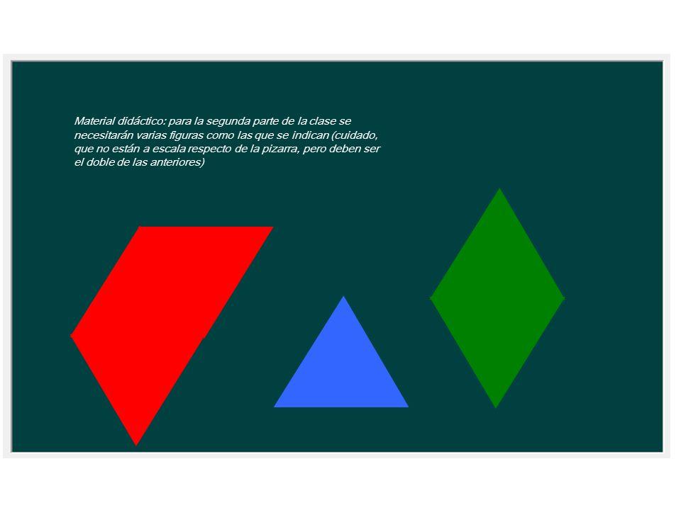 Material didáctico: para la segunda parte de la clase se necesitarán varias figuras como las que se indican (cuidado, que no están a escala respecto de la pizarra, pero deben ser el doble de las anteriores)