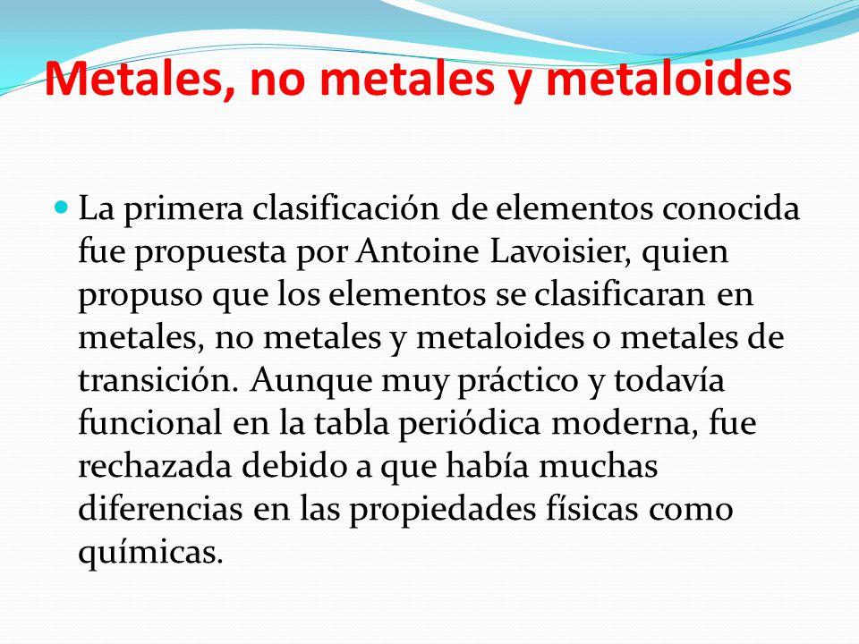 Tema 3 moleculas atomos y moles ppt descargar 37 metales no metales y metaloides urtaz Image collections
