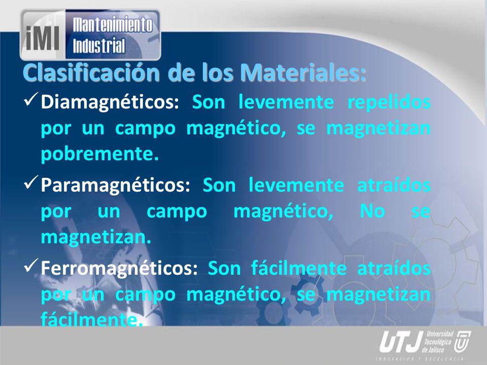 Clasificación de los Materiales: