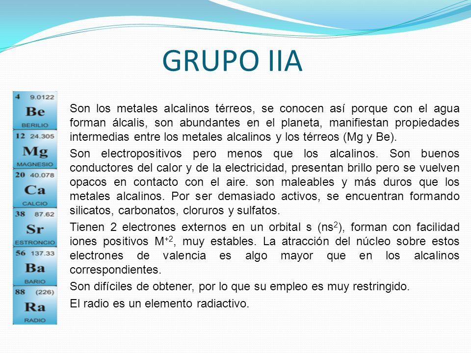 Aplicacin y uso de los elementos quimicos ppt descargar 6 grupo iia urtaz Gallery