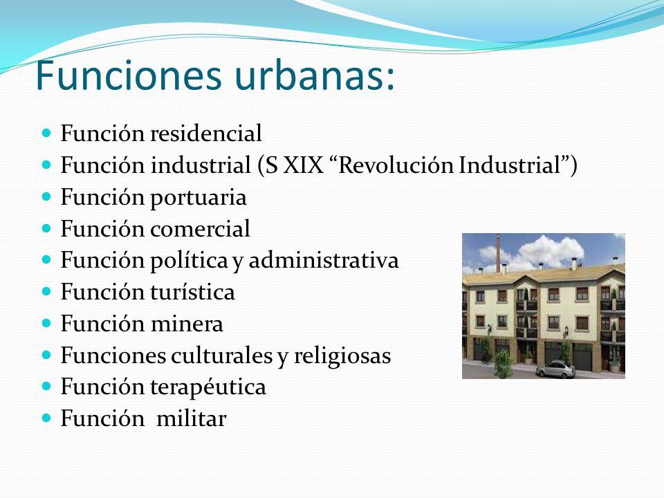 Funciones urbanas: Función residencial