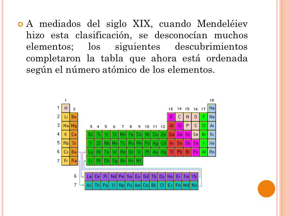 Tabla peridica ppt video online descargar se desconocan muchos elementos los siguientes descubrimientos completaron la tabla que ahora est ordenada segn el nmero atmico de los elementos urtaz Choice Image