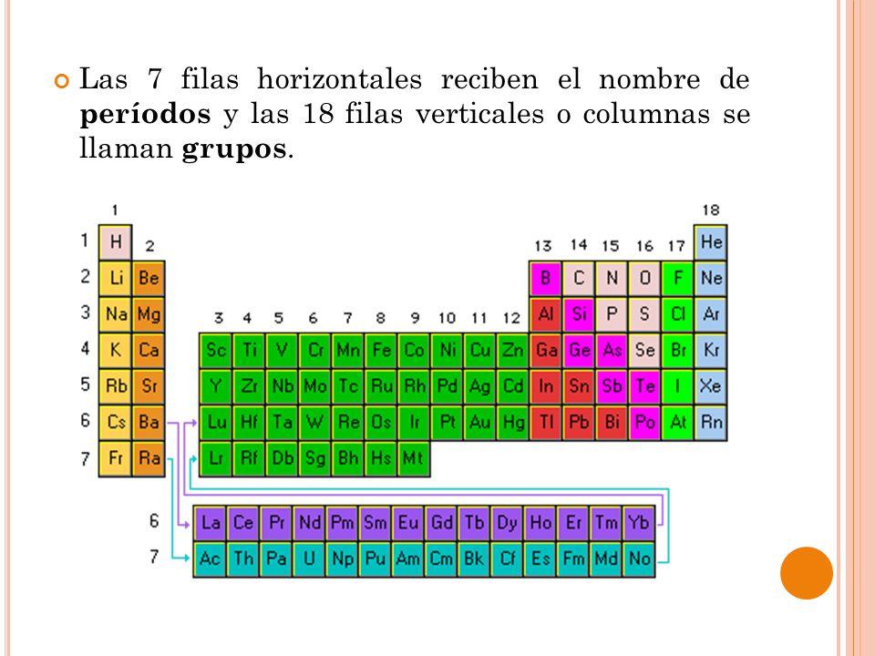 5 las 7 filas horizontales reciben el nombre de perodos y las 18 filas verticales o columnas se llaman grupos - Tabla Periodica Con Nombres Hd