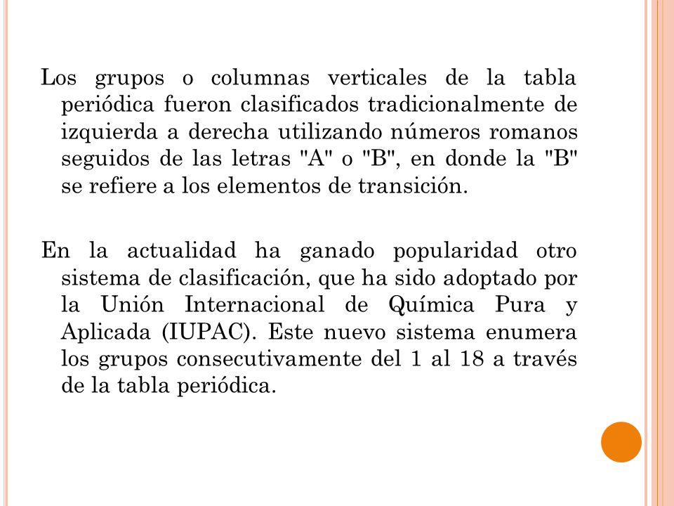 6 los grupos o columnas verticales de la tabla peridica - Tabla Periodica Grupo Vi B