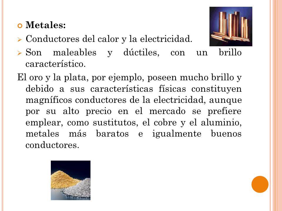 8 metales conductores - Tabla Periodica Metales Ductiles