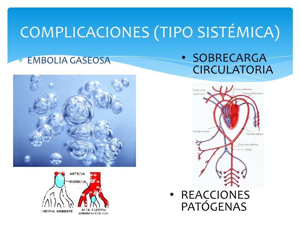 COMPLICACIONES (TIPO SISTÉMICA)