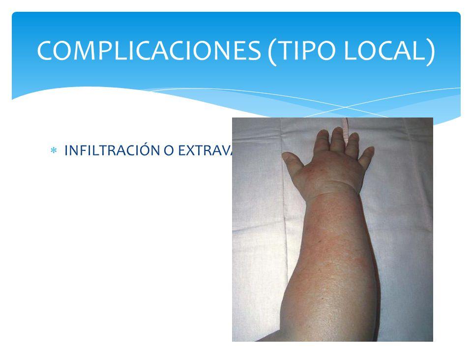 COMPLICACIONES (TIPO LOCAL)