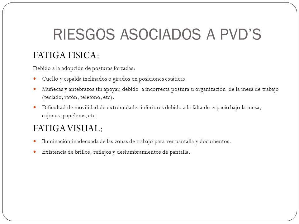 RIESGOS ASOCIADOS A PVD'S