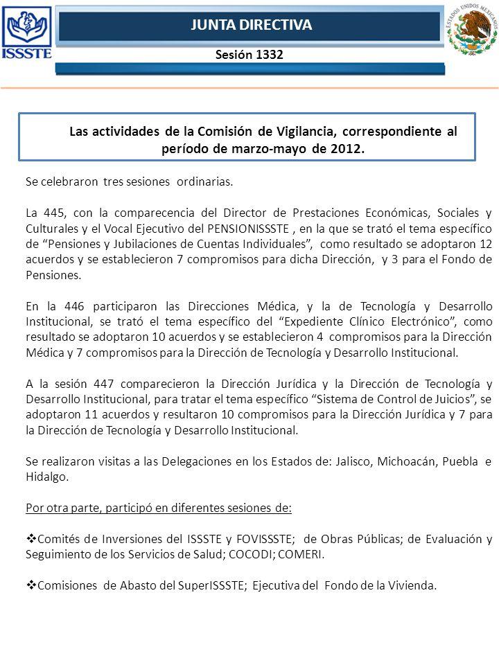 Junta Directiva Orden Del D A Sesi N Ppt Descargar