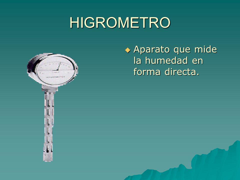 Universidad nacional aut noma de honduras ppt video online descargar - Aparato para la humedad ...
