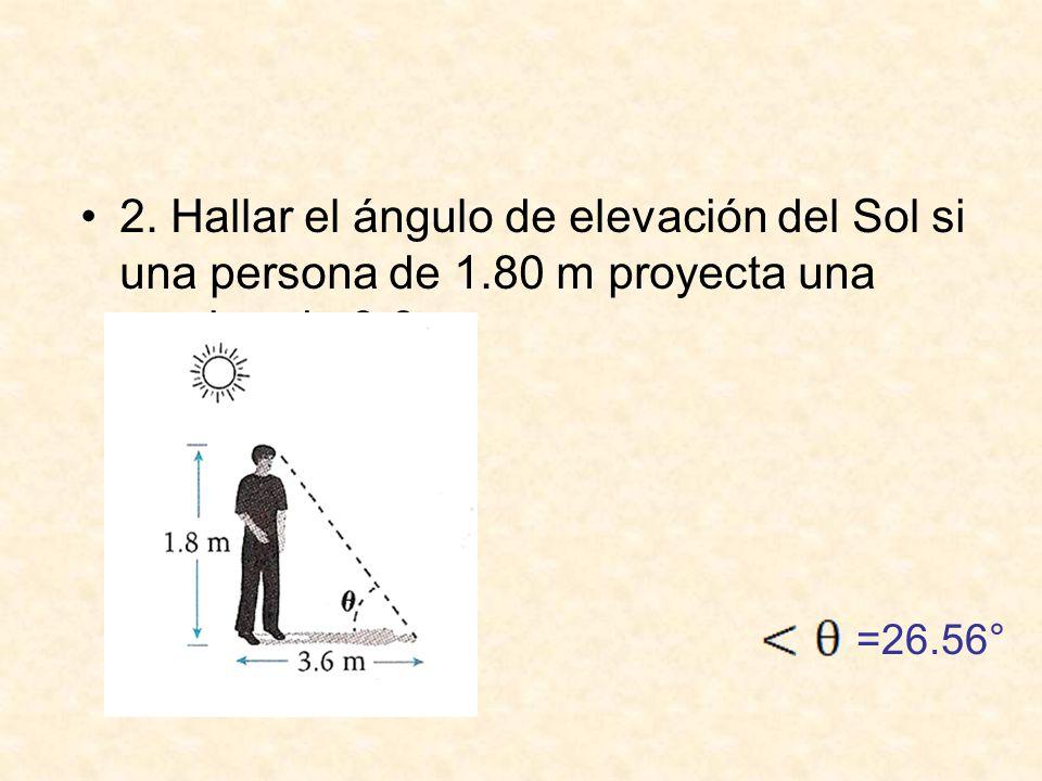 2. Hallar el ángulo de elevación del Sol si una persona de 1