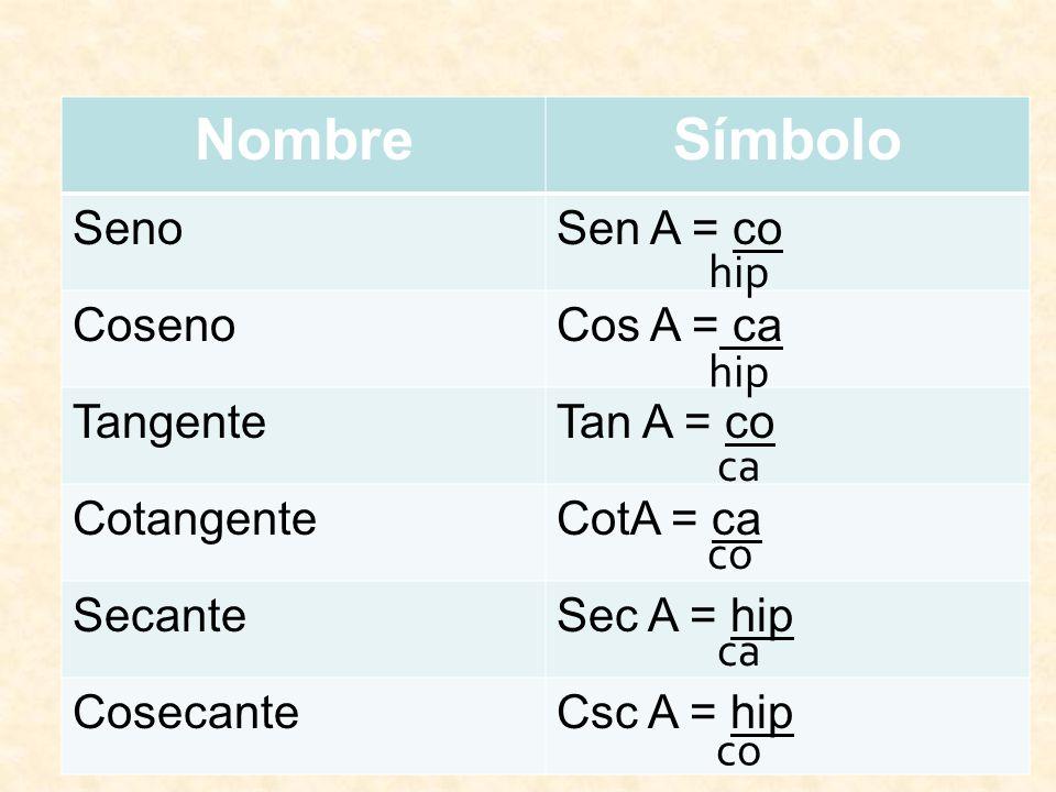 Nombre Símbolo Seno Sen A = co Coseno Cos A = ca Tangente Tan A = co
