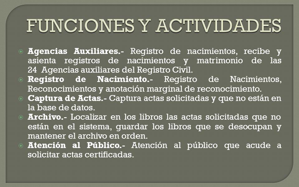 FUNCIONES Y ACTIVIDADES