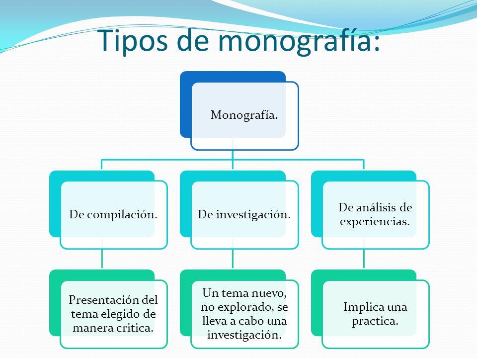 Tipos de monografía: Monografía. De compilación.