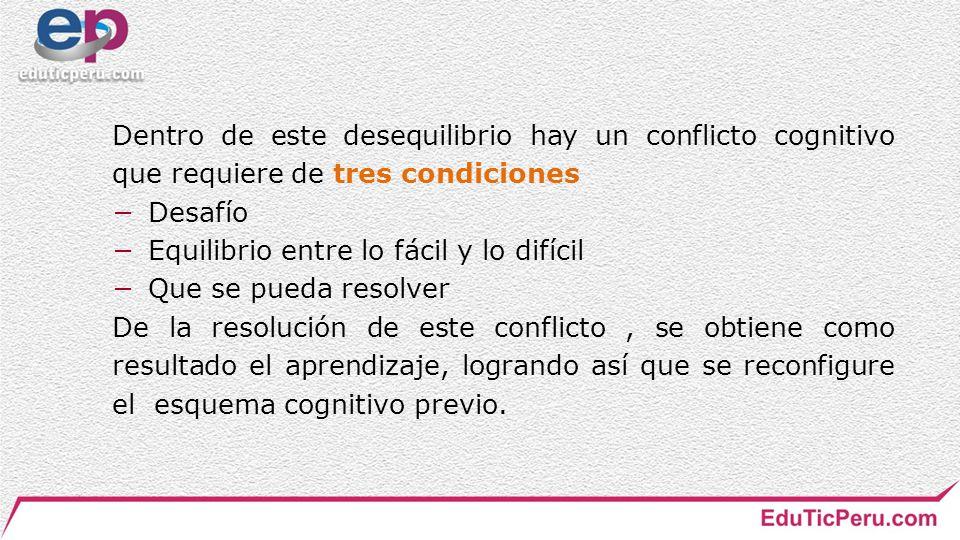Dentro de este desequilibrio hay un conflicto cognitivo que requiere de tres condiciones